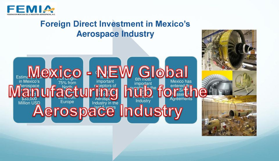25% from Europe One of the most important receptors of FDI in the Global Aerospace Industry in