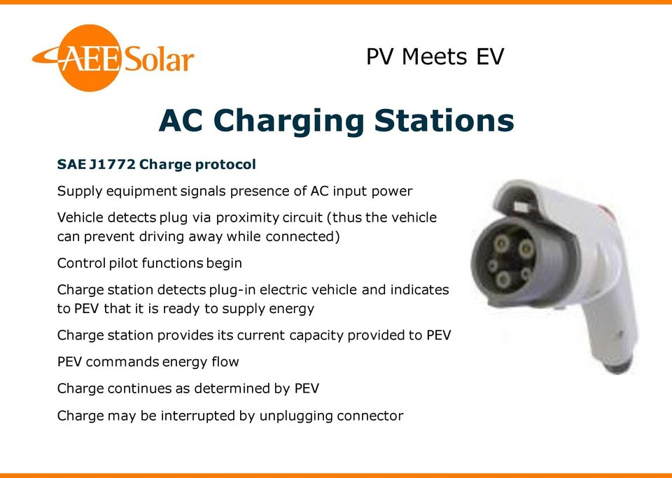 detects plug-in electric vehicle and indicates to PEV that it is ready to supply energy Charge station provides its current