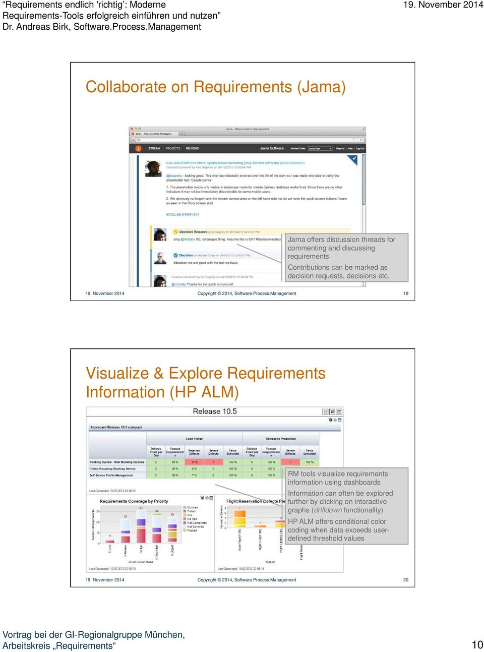 Management 19 Visualize & Explore Requirements Information (HP ALM) RM tools visualize requirements information using dashboards Information can