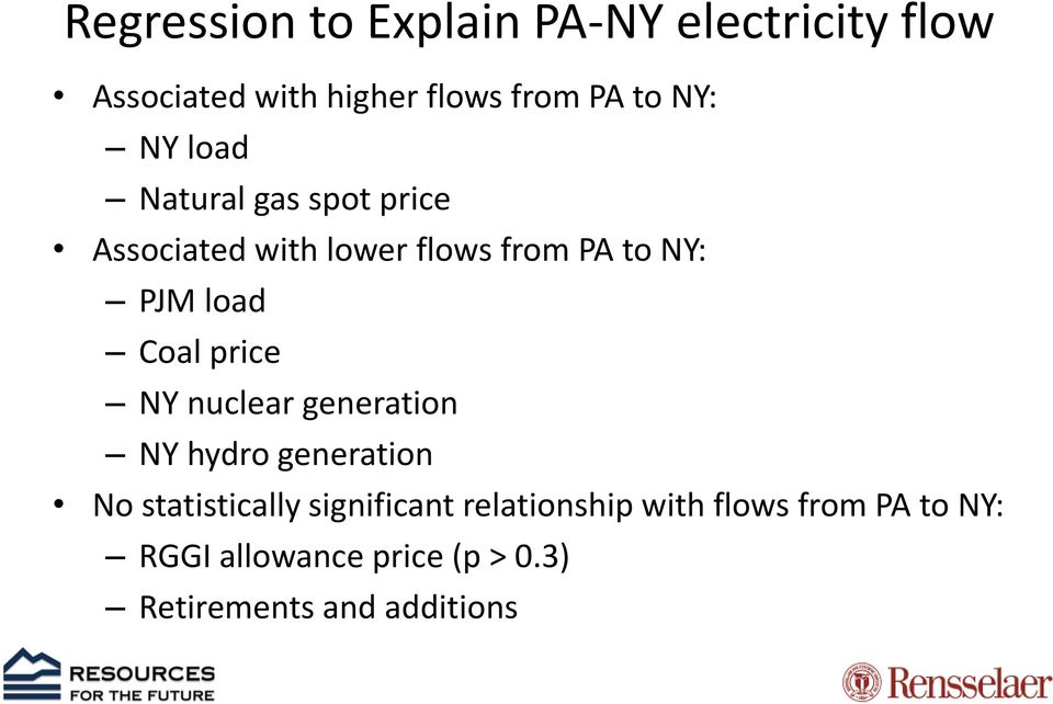 Coal price NY nuclear generation NY hydro generation No statistically significant