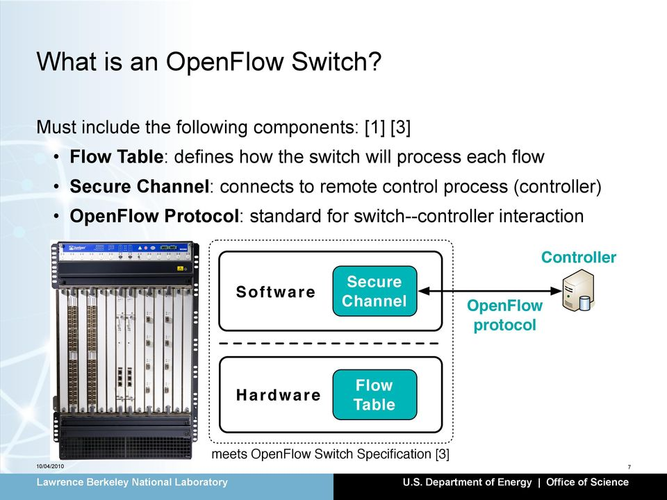 Channel: connects to remote control process (controller) OpenFlow Protocol: standard for switch--controller