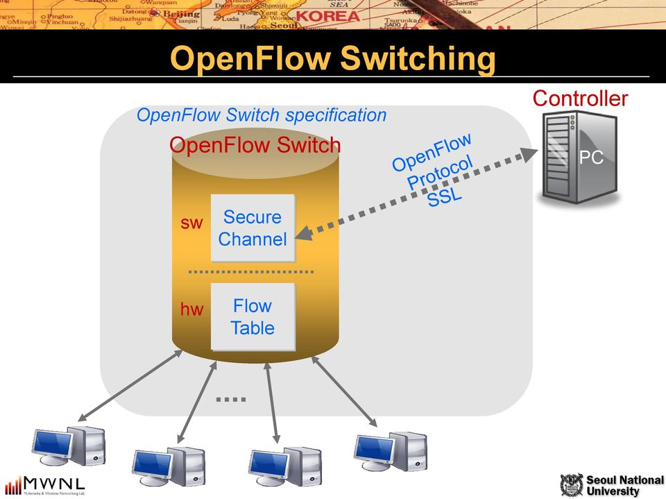 OpenFlow Switch Controller