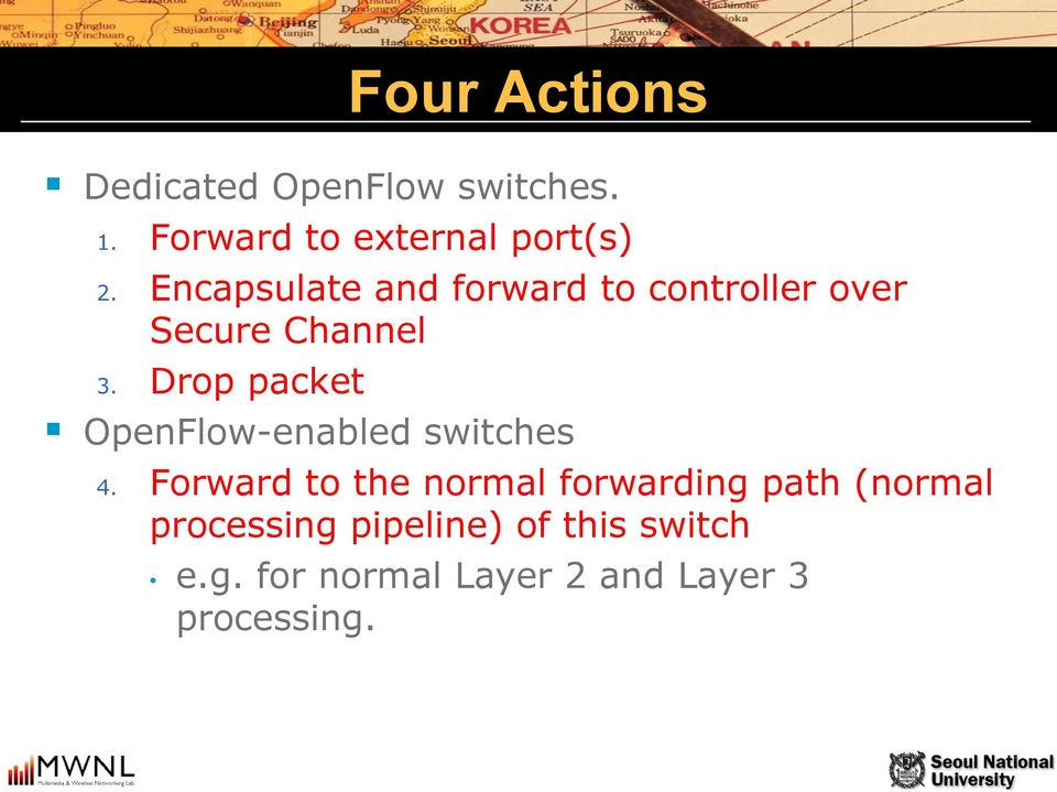Drop packet OpenFlow-enabled switches 4.
