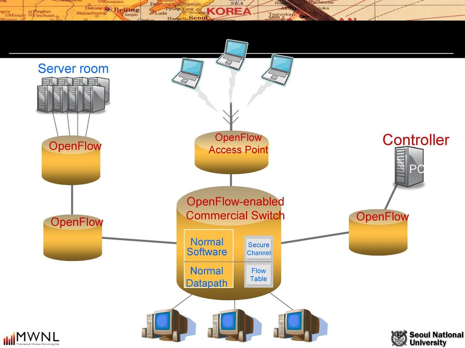 OpenFlow-enabled Commercial Switch Normal