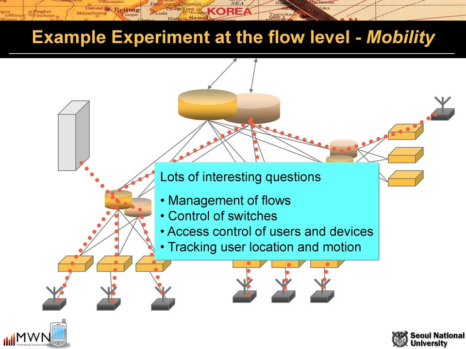 Management of flows Control of switches Access