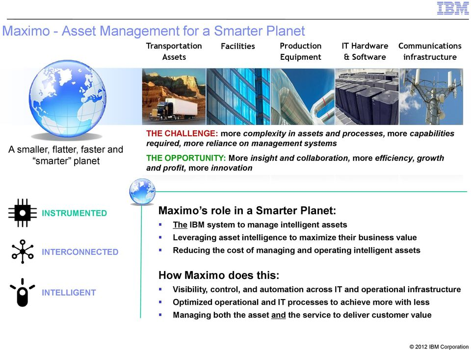 profit, more innovation INSTRUMENTED INTERCONNECTED INTELLIGENT Maximo s role in a Smarter Planet: The IBM system to manage intelligent assets Leveraging asset intelligence to maximize their business