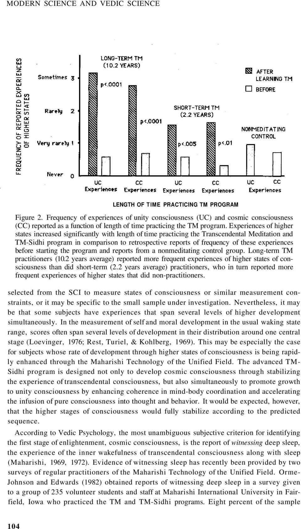 Experiences of higher states increased significantly with length of time practicing the Transcendental Meditation and TM-Sidhi program in comparison to retrospective reports of frequency of these