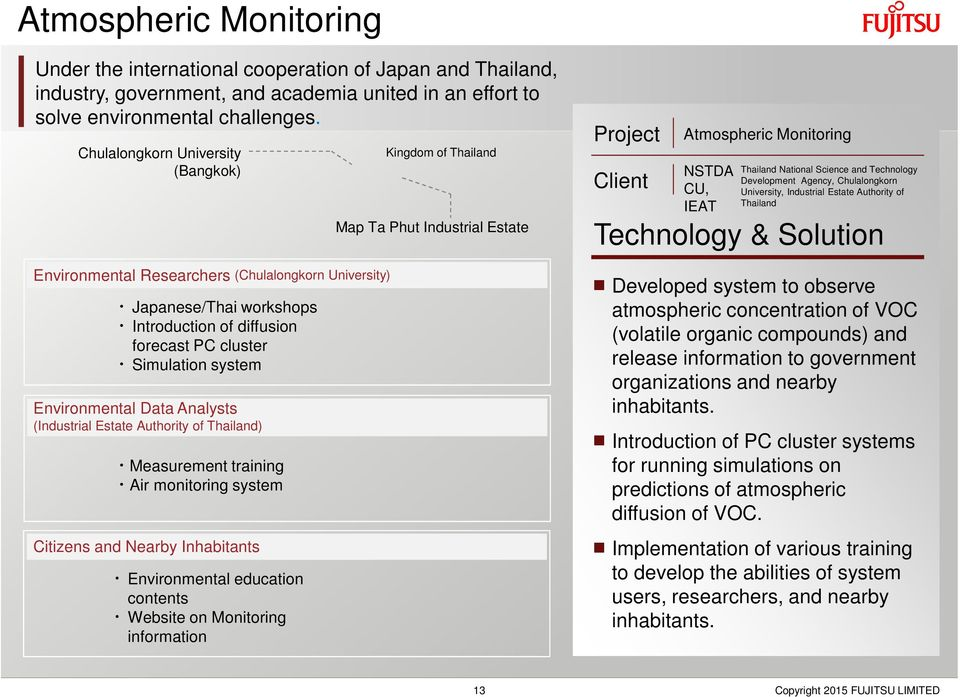 Analysts (Industrial Estate Authority of Thailand) Measurement training Air monitoring system Citizens and Nearby Inhabitants Environmental education contents Website on Monitoring information