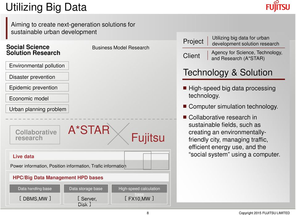 problem Collaborative research Live data A*STAR Power information, Position information, Trafic information HPC/Big Data Management HPD bases Fujitsu High-speed big data processing technology.