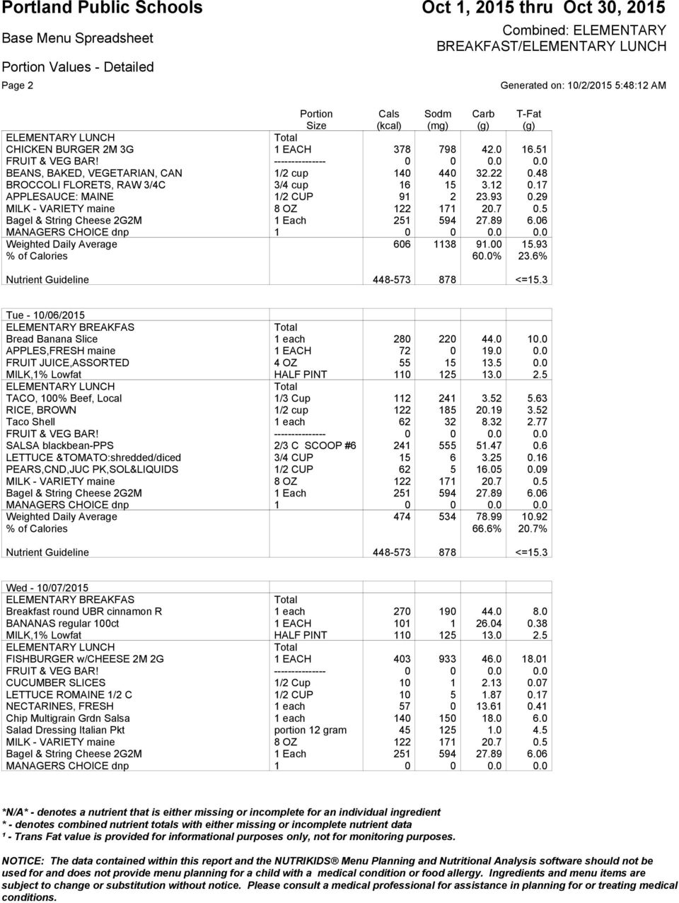 3 Tue - /6/2 Bread Banana Slice APPLES,FRESH maine FRUIT JUICE,ASSORTED MILK,% Lowfat TACO, % Beef, Local RICE, BROWN Taco Shell SALSA blackbean-pps LETTUCE &TOMATO:shredded/diced PEARS,CND,JUC