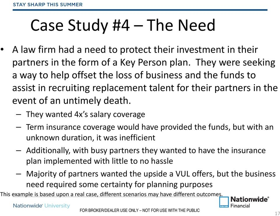 They wanted 4x s salary coverage Term insurance coverage would have provided the funds, but with an unknown duration, it was inefficient Additionally, with busy partners they wanted to