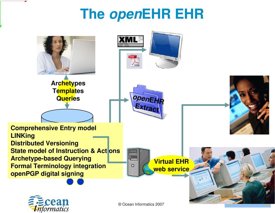 EHR State model of Instruction & Actions Archetype-based Querying