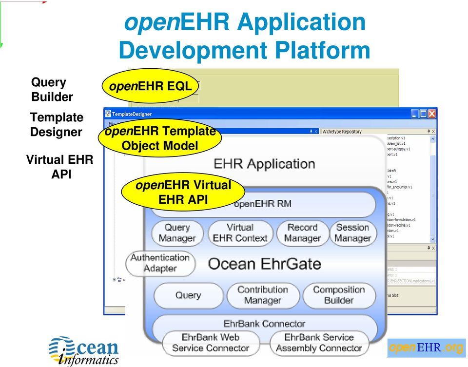 Integration Object Model openehr Health Virtual Information