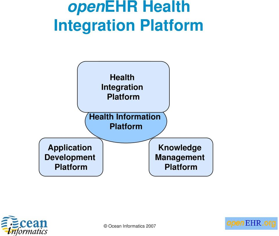 Integration Health Information