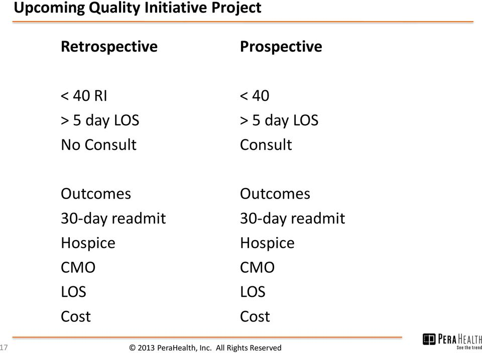 Consult Consult Outcomes 30-day readmit Hospice CMO