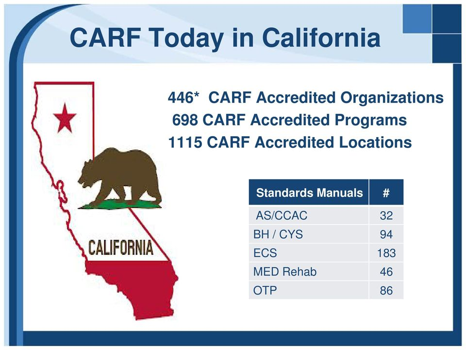 CARF Accredited Locations Standards Manuals #