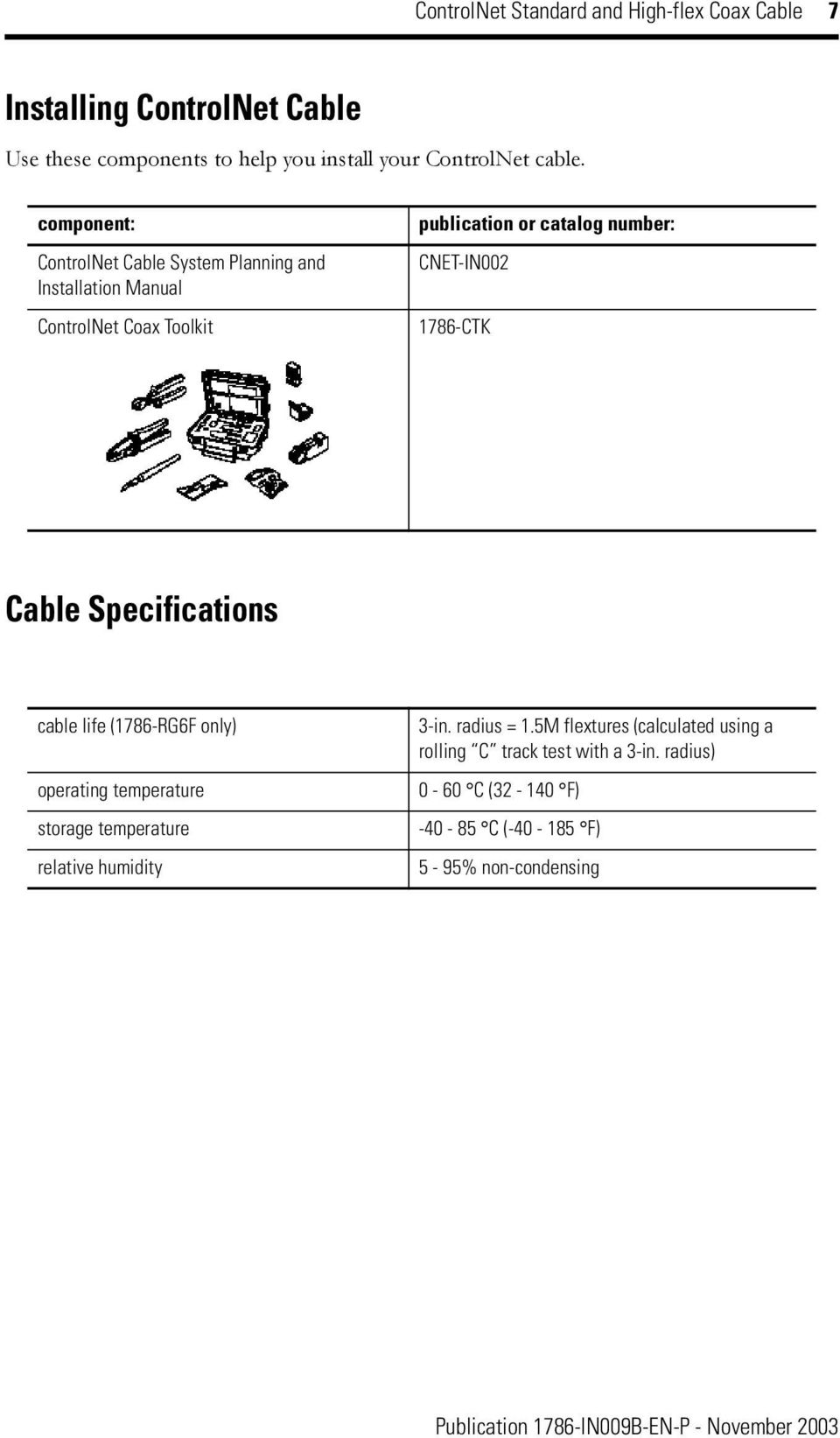component: ControlNet Cable System Planning and Installation Manual ControlNet Coax Toolkit publication or catalog number: CNET-IN002