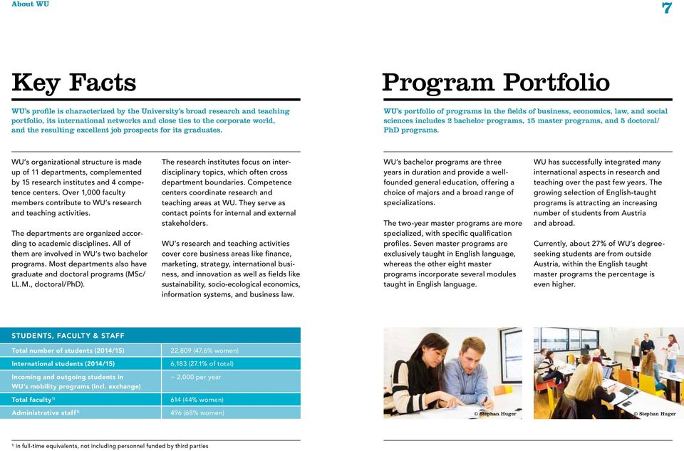 Program Portfolio WU s portfolio of programs in the fields of business, economics, law, and social sciences includes 2 bachelor programs, 15 master programs, and 5 doctoral/ PhD programs.
