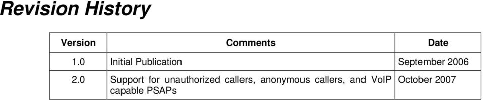 0 Support for unauthorized callers,