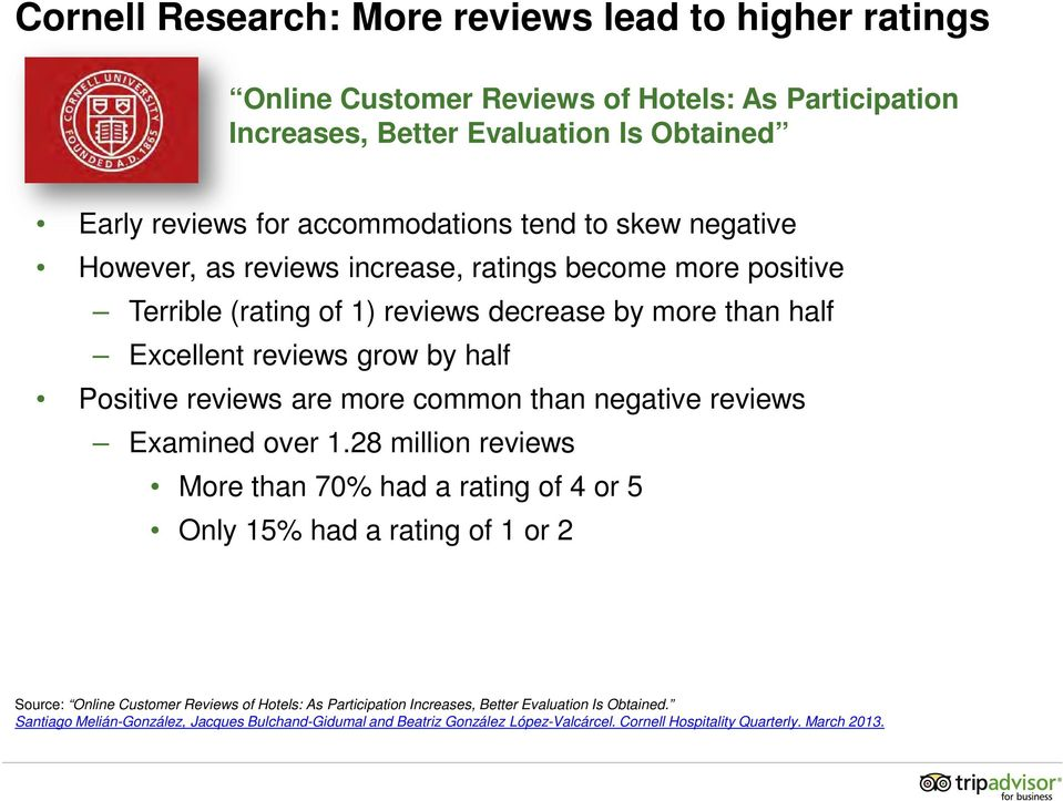 more common than negative reviews Examined over 1.