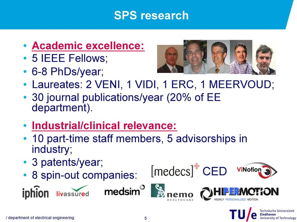 publications/year (20% of EE department).