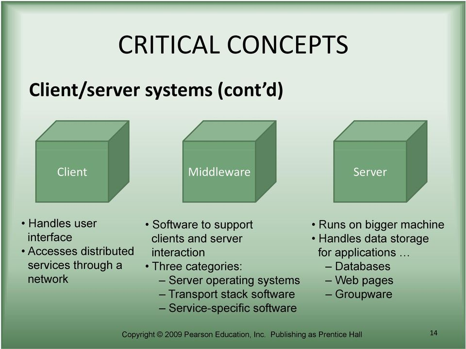 Server operating systems Transport stack software Service-specific software Runs on bigger machine Handles data