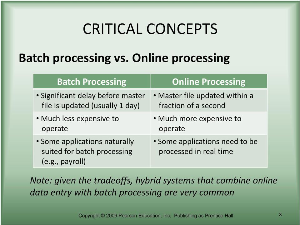 applications naturally suited for batch processing