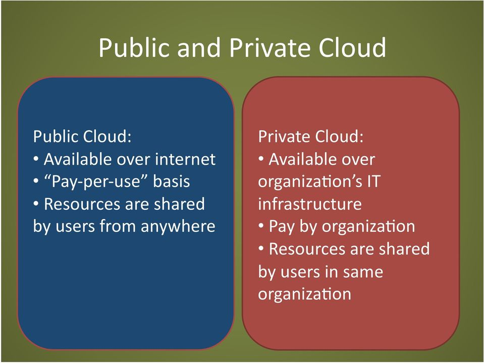 Private Cloud: Available over organizaoon s IT infrastructure