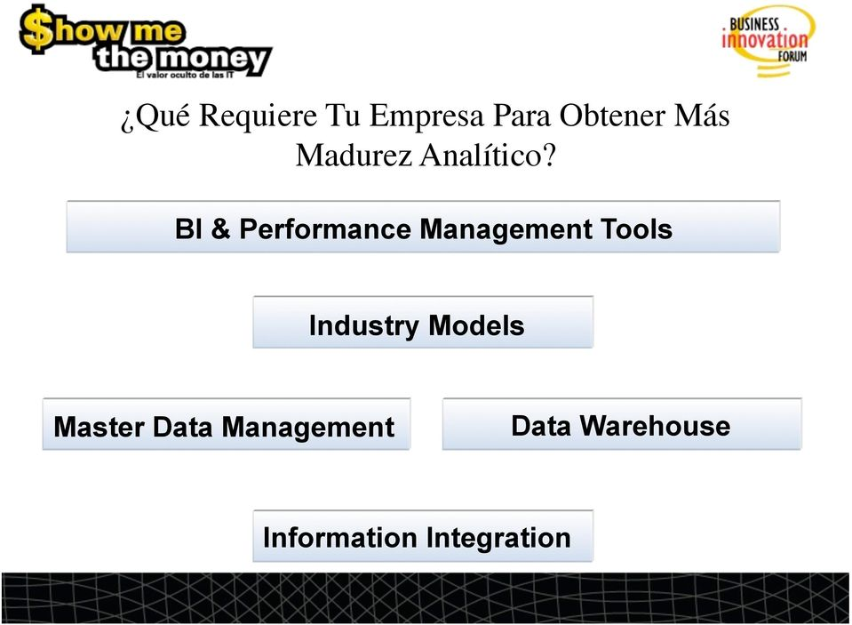 BI & Performance Management Tools Industry