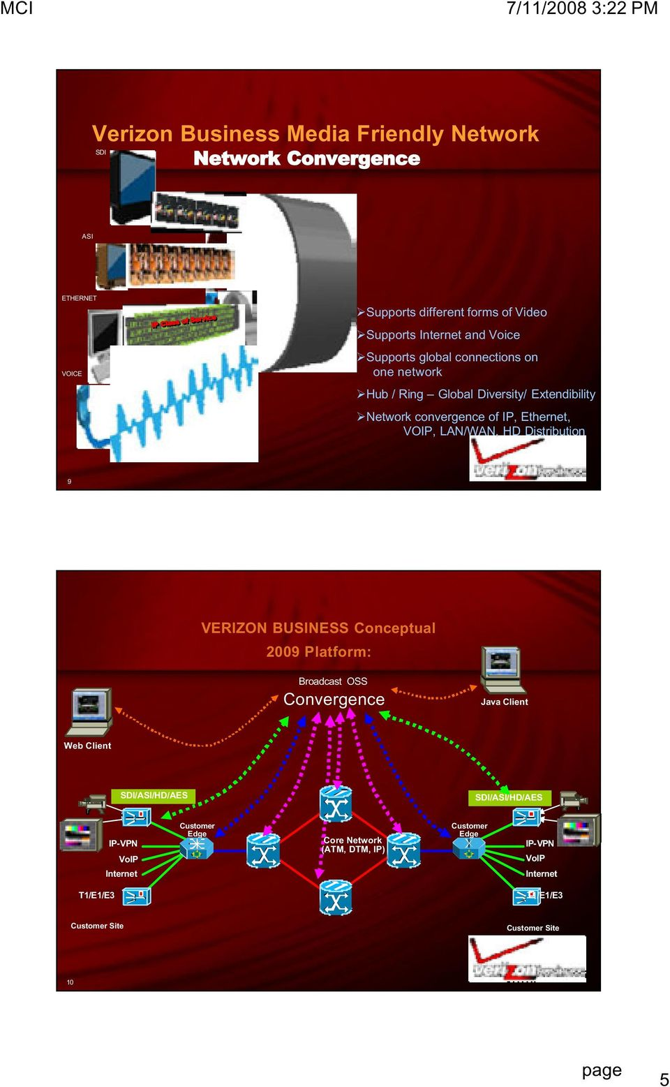 LAN/WAN, HD Distribution 9 VERIZON BUSINESS Conceptual 2009 Platform: Broadcast OSS Convergence Java Client Web Client SDI/ASI/HD/AES
