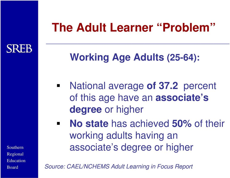 2 percent of this age have an associate s degree or higher No state