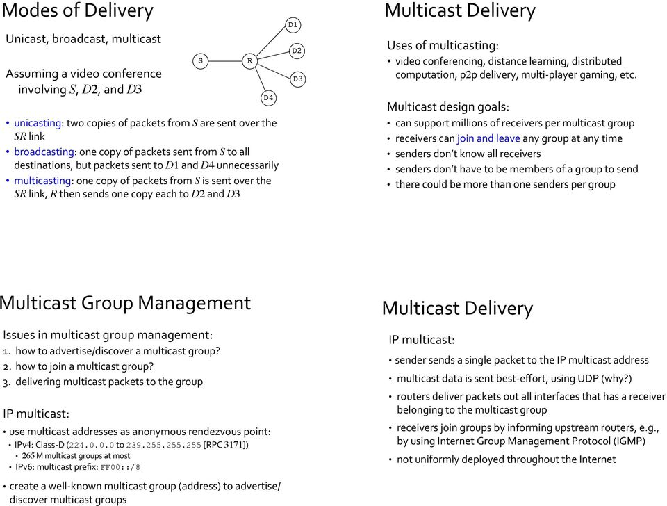 Multicast Delivery Uses of multicasting: video conferencing, distance learning, distributed computation, p2p delivery, multi-player gaming, etc.