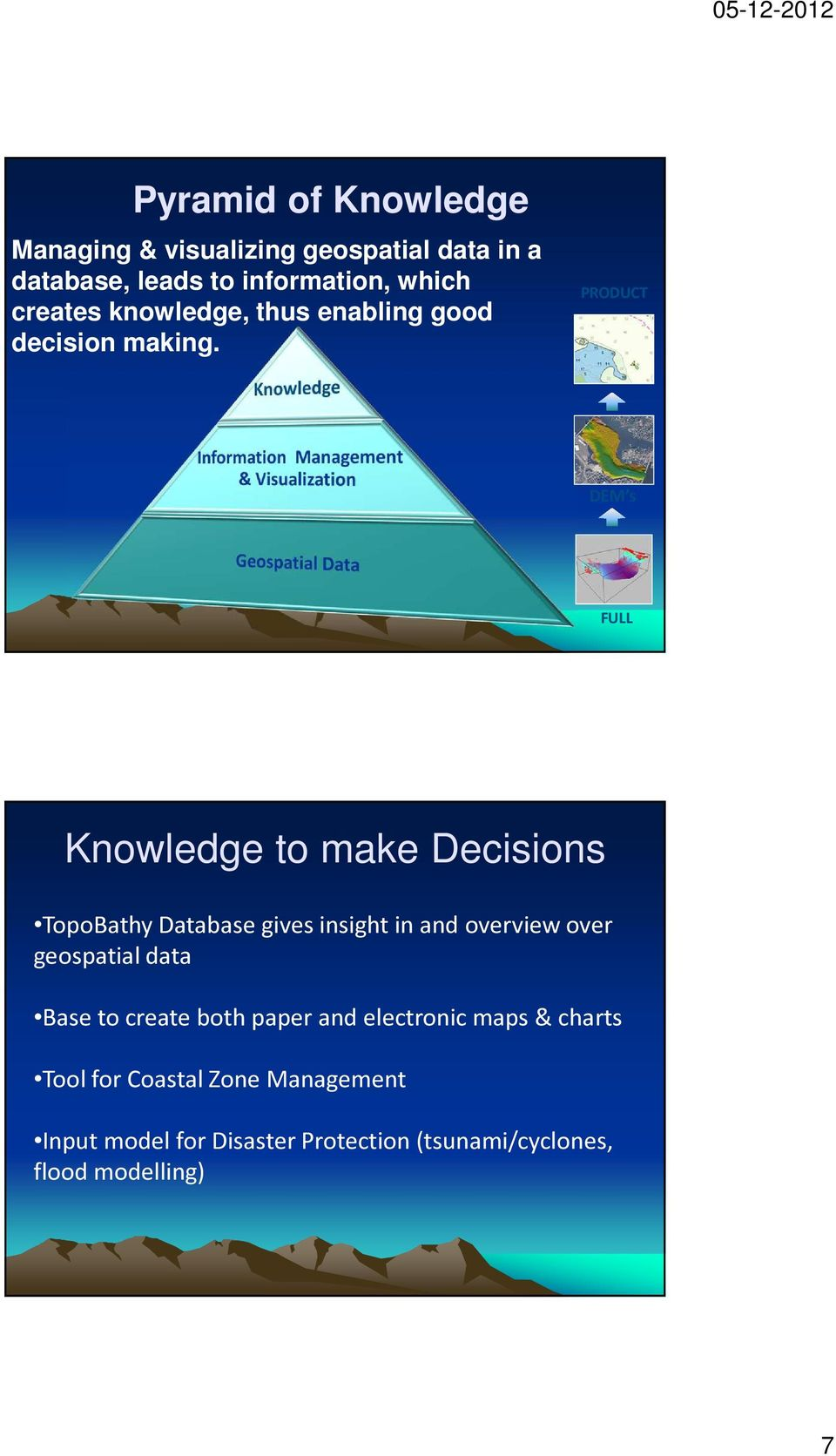 PRODUCT DEM s FULL Knowledge to make Decisions TopoBathy Database gives insight in and overview over