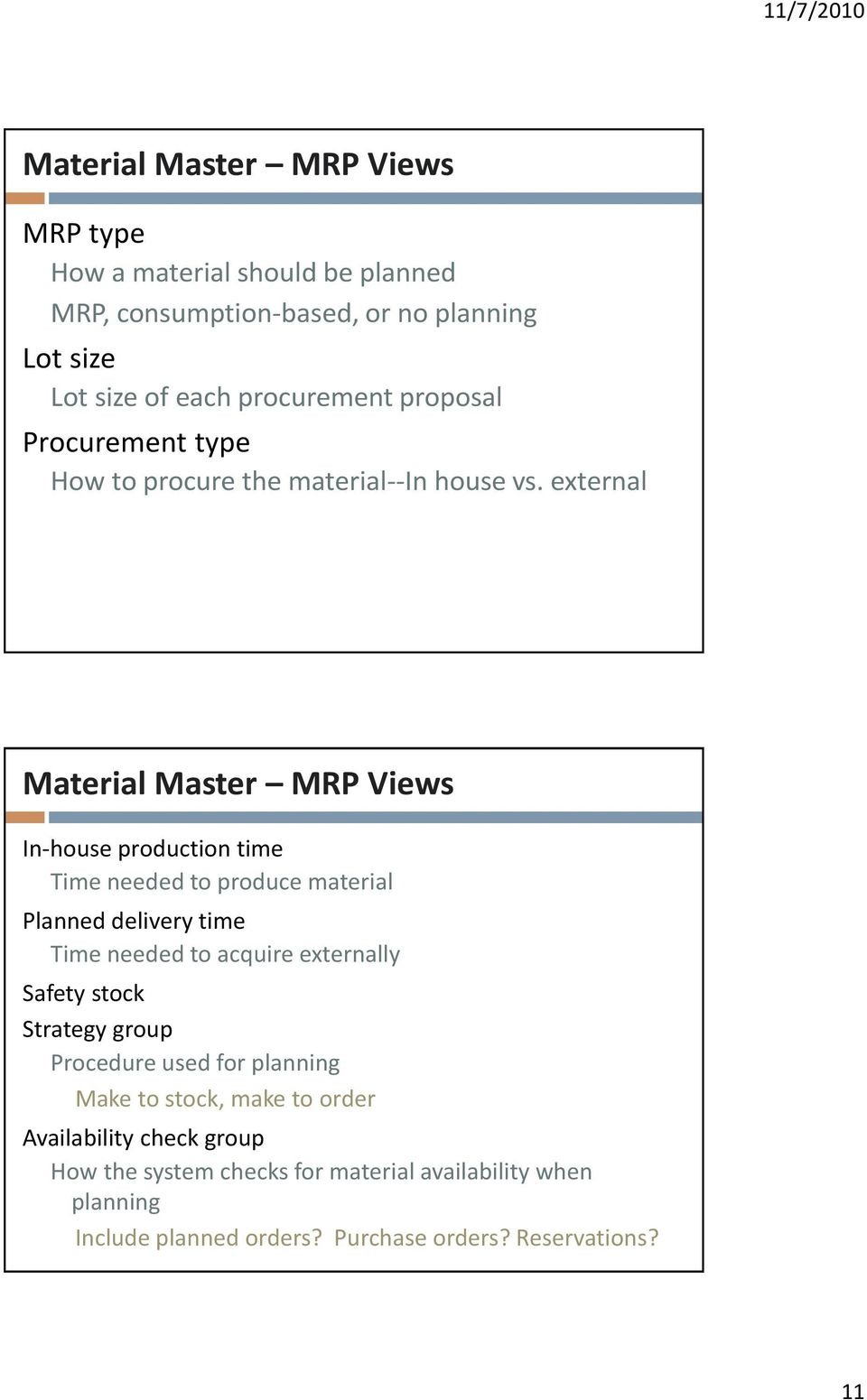 external Material Master MRP Views In-house production time Time needed to produce material Planned delivery time Time needed to acquire externally