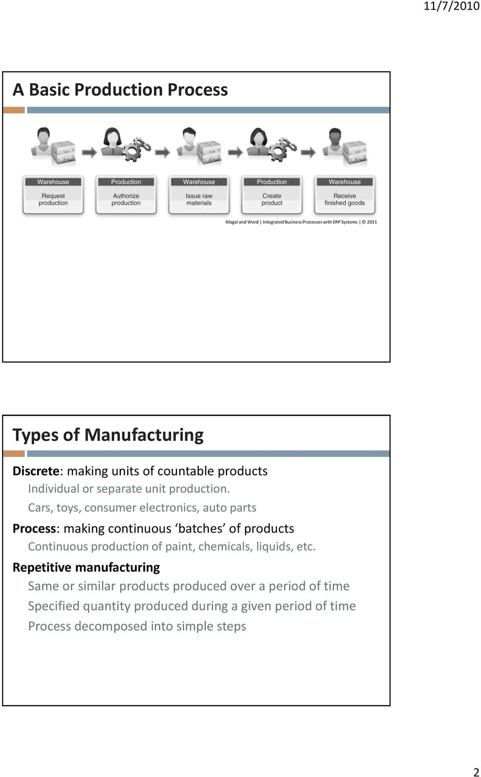 Cars, toys, consumer electronics, auto parts Process: making continuous batches of products Continuous production