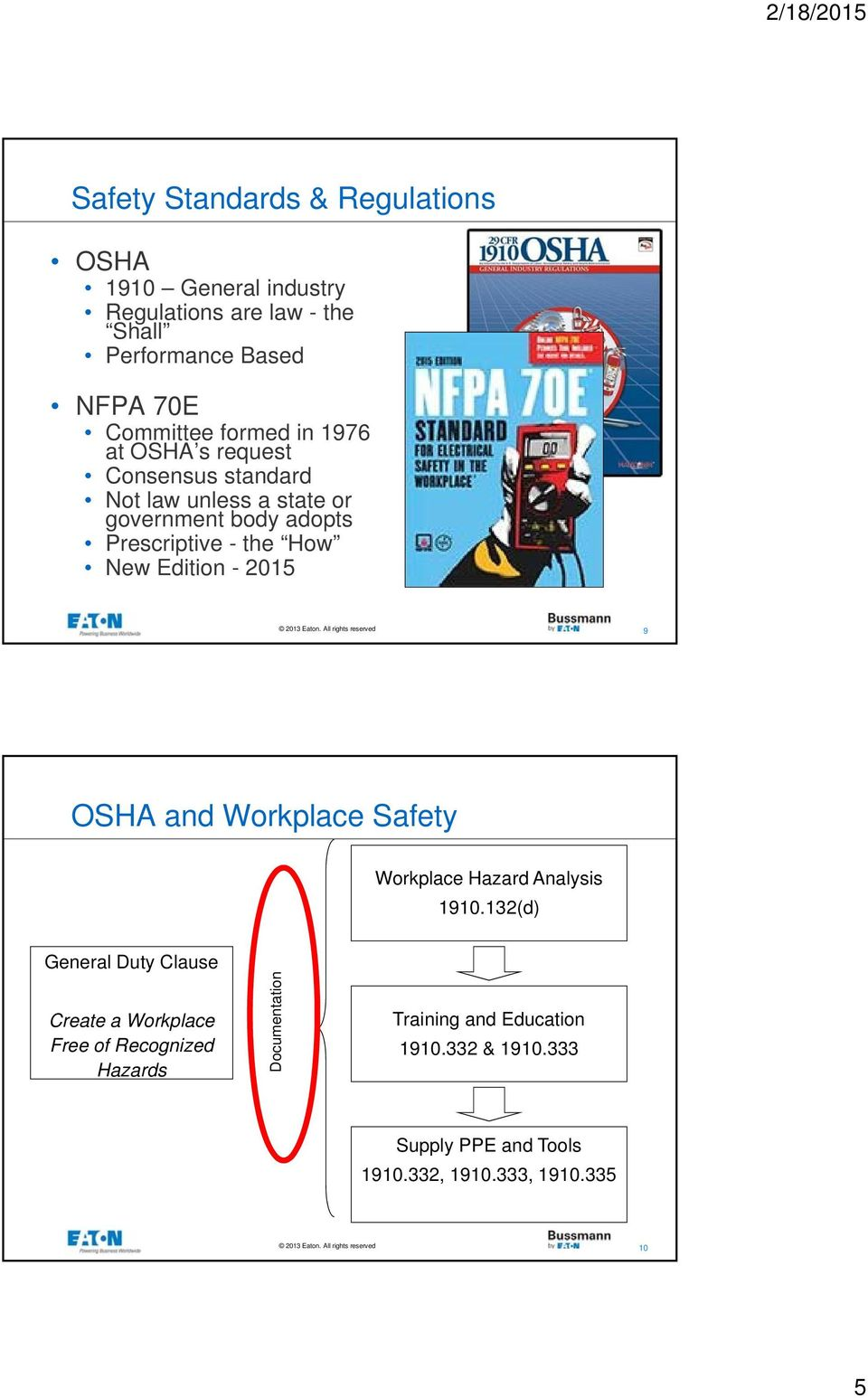 Edition - 2015 9 OSHA and Workplace Safety Workplace Hazard Analysis 1910.