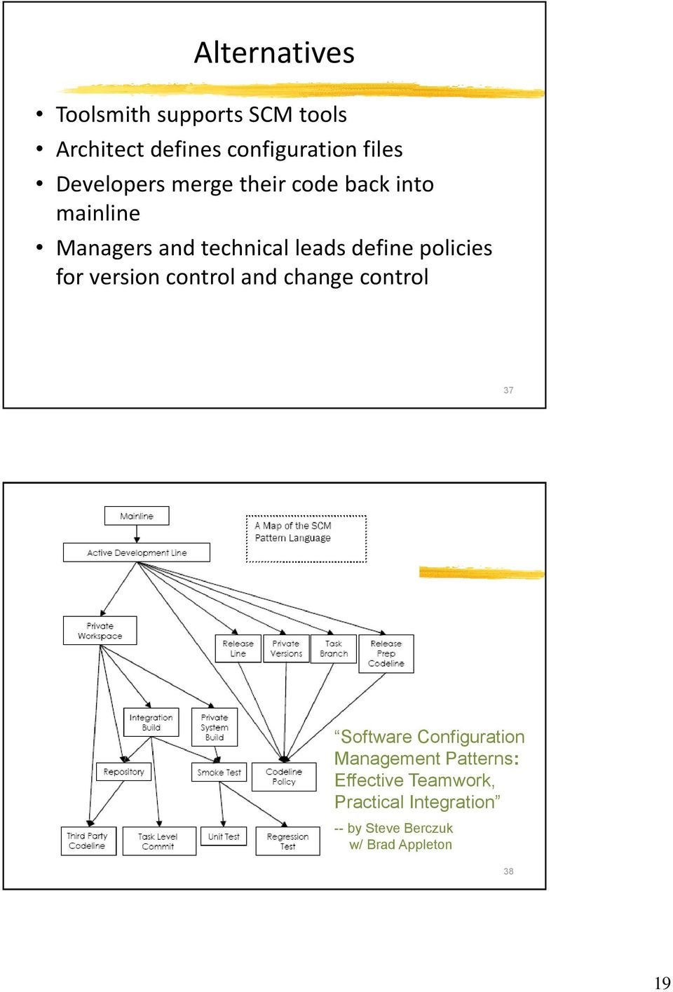 policies for version control and change control 37 Software Configuration Management