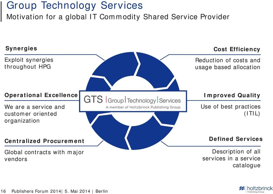 customer oriented organization Improved Quality Use of best practices (ITIL) Centralized Procurement Global contracts