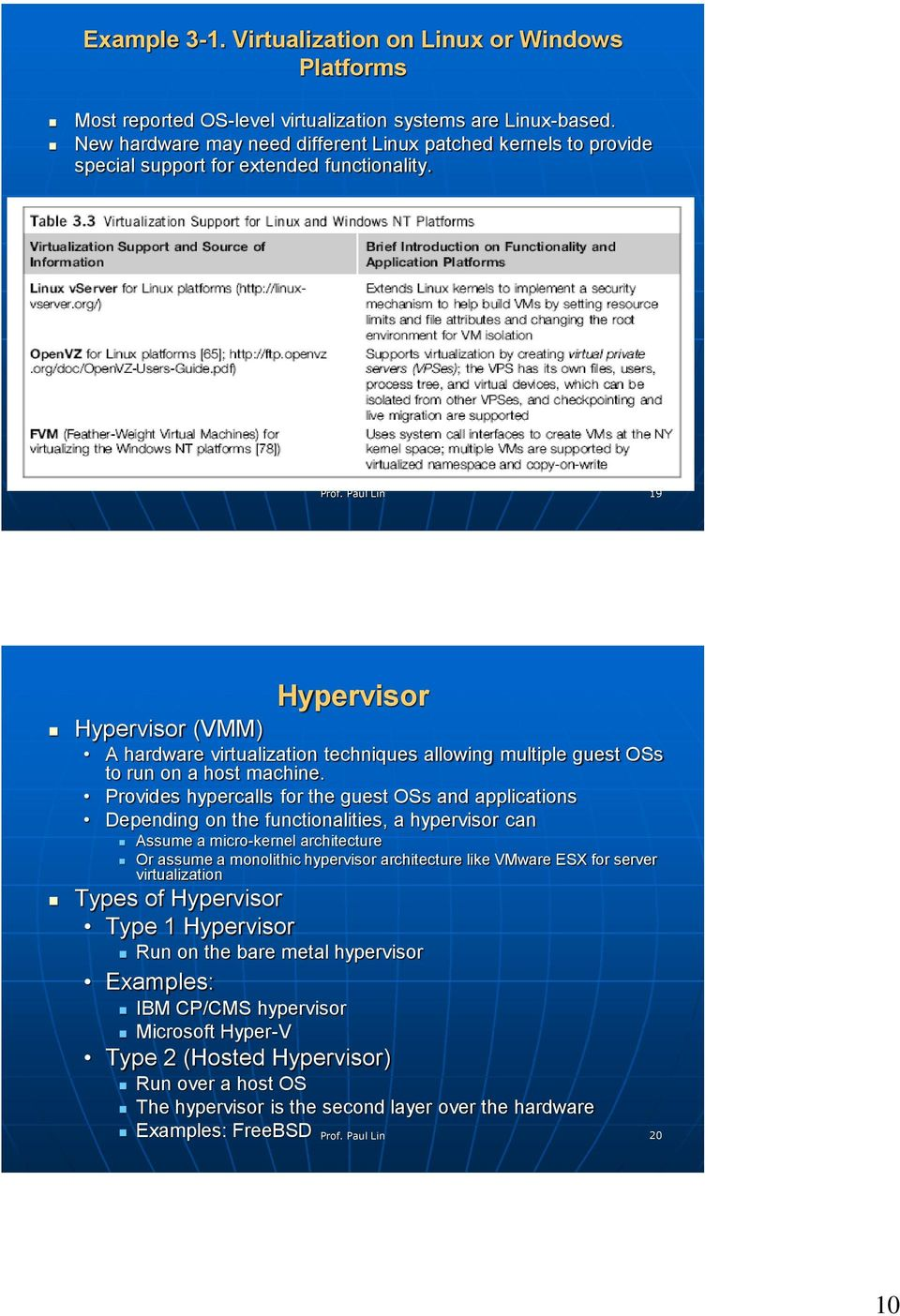 19 Hypervisor Hypervisor (VMM) A hardware virtualization techniques allowing multiple guest OSs to run on a host machine.