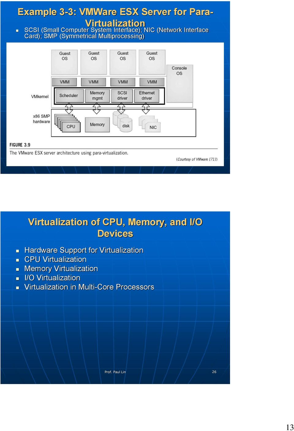 Virtualization of CPU, Memory, and I/O Devices Hardware Support for Virtualization CPU