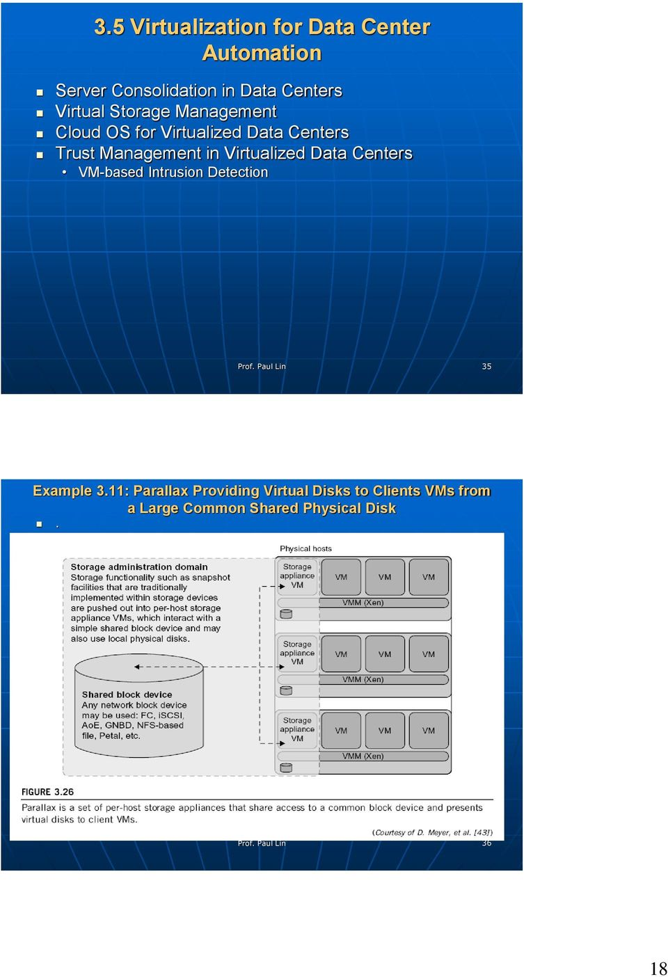 in Virtualized Data Centers VM-based Intrusion Detection 35 Example 3.