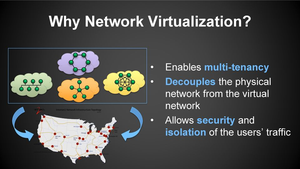 physical network from the virtual