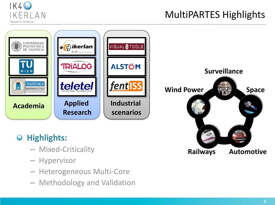 Highlights: Mixed-Criticality Hypervisor