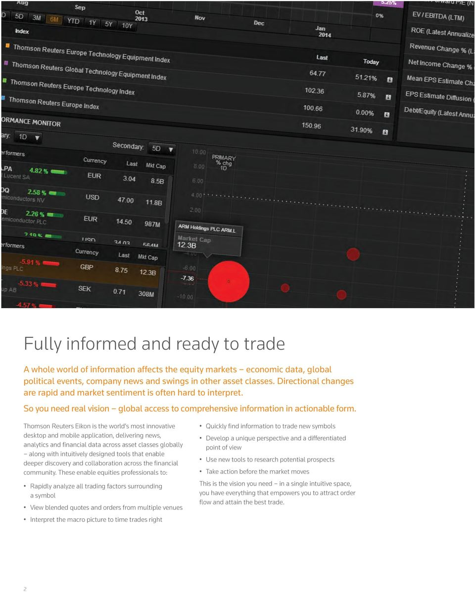 Thomson Reuters Eikon is the world s most innovative desktop and mobile application, delivering news, analytics and financial data across asset classes globally along with intuitively designed tools