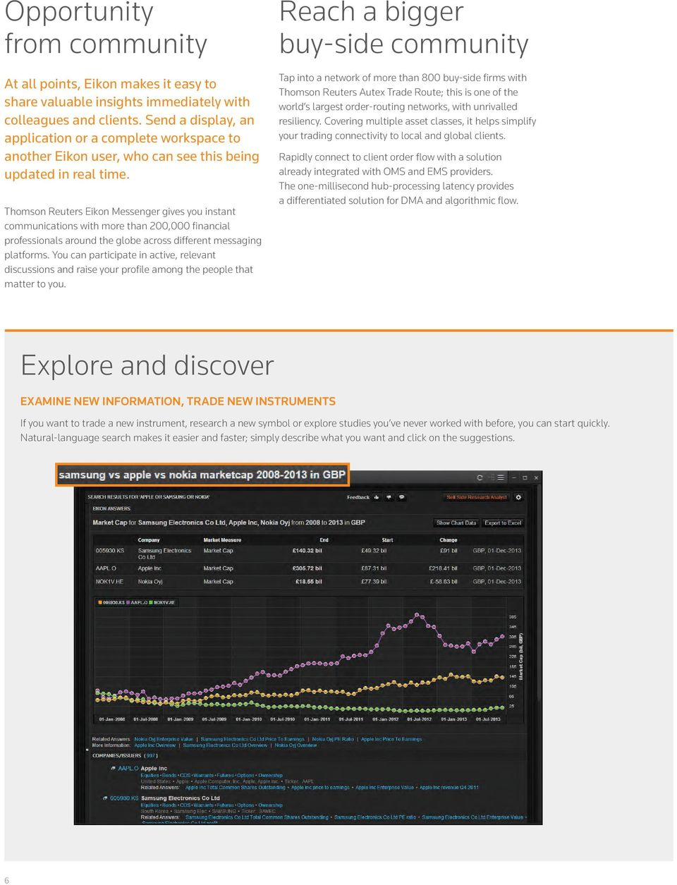 Thomson Reuters Eikon Messenger gives you instant communications with more than 200,000 financial professionals around the globe across different messaging platforms.