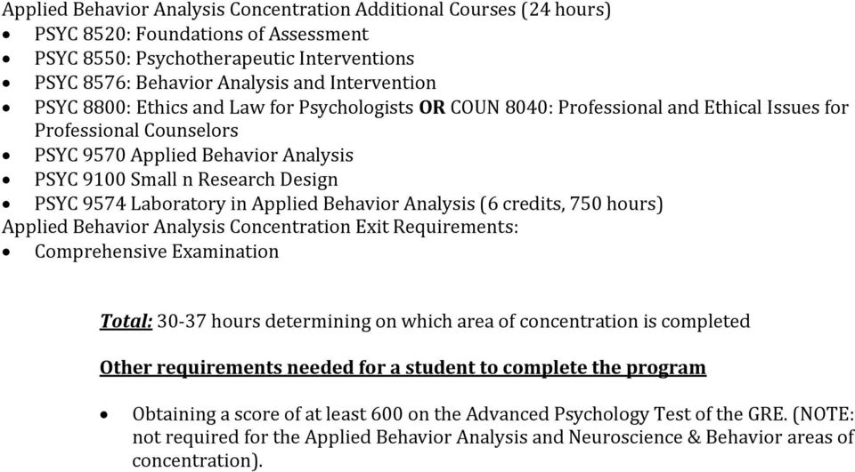 Laboratory in Applied Behavior Analysis (6 credits, 750 hours) Applied Behavior Analysis Concentration Exit Requirements: Total: 30-37 hours determining on which area of concentration is completed
