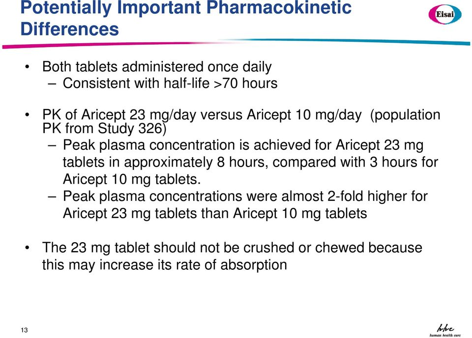 approximately 8 hours, compared with 3 hours for Aricept 10 mg tablets.