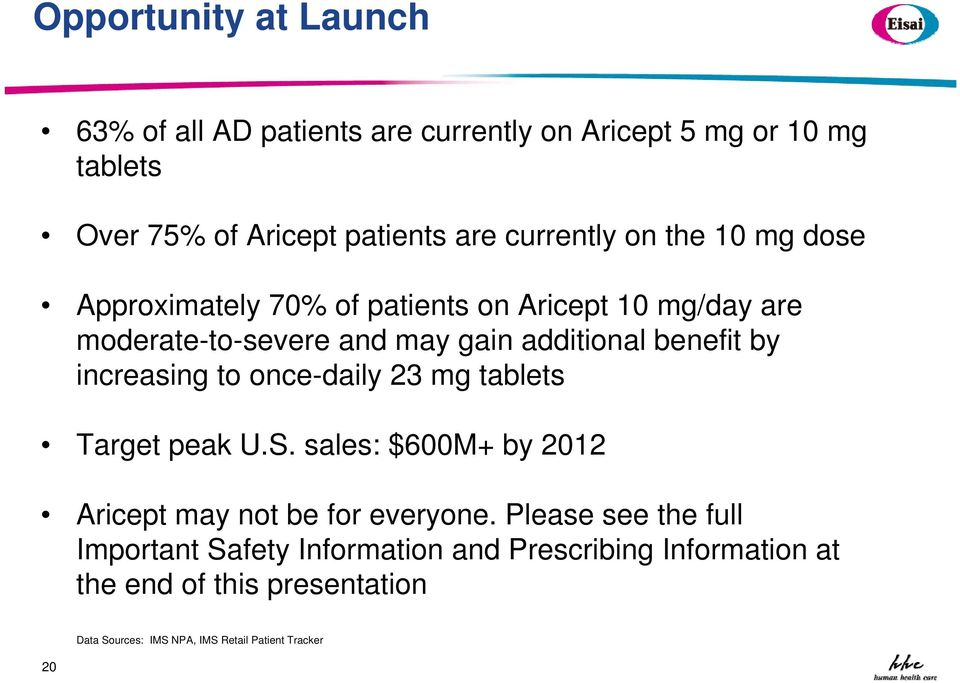 by increasing to once-daily 23 mg tablets Target peak U.S. sales: $600M+ by 2012 Aricept may not be for everyone.