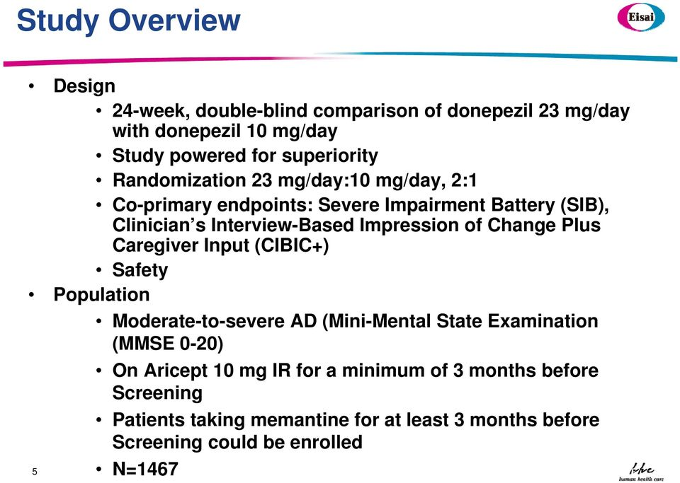 Change Plus Caregiver Input (CIBIC+) Safety Population Moderate-to-severe AD (Mini-Mental State Examination (MMSE 0-20) On Aricept 10 mg