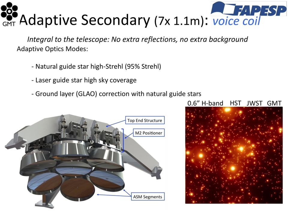 background Adaptive Optics Modes: - Natural guide star high-strehl (95%